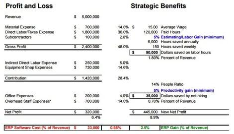 Landscape_Management_Software_Strategic_Benefit_Calculator