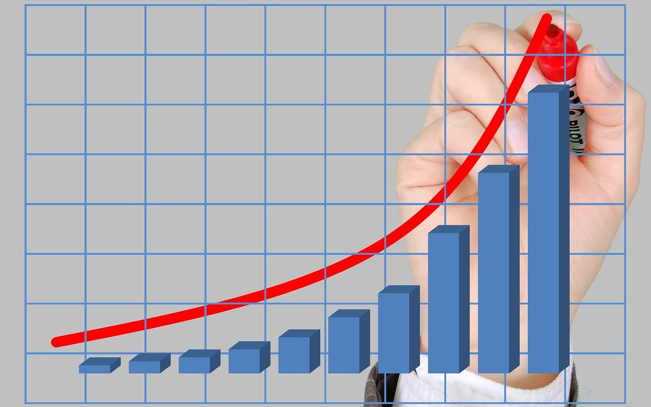 landscape management software investment payback